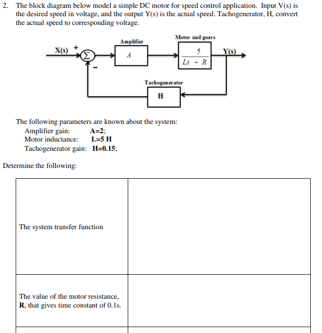 2. The block diagram below model a simple DC motor for speed control application. Input V(s) is the desired speed in voltage, and the output Y(s) is the actual speed. Tachogenerator, H, convert the actual speed to corresponding voltage. Motor and gears rs Ls R Tachogen erator The following parameters are known about the system: Amplifier gain:A2 Motor inductance: L=5 H Tachogenerator gain: H=0.15; Determine the following The system transfer function The value of the motor resistance, R, that gives time constant of 0.1s.