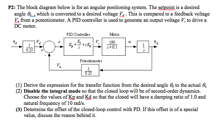 solved p2 the block diagram below is for an angular posi rh chegg com