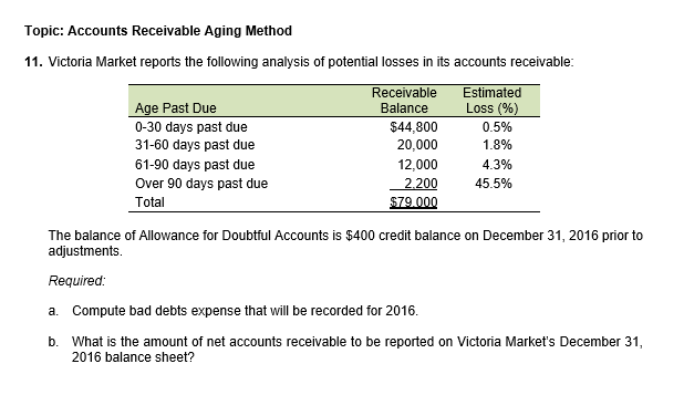 Solved: Topic: Accounts Receivable Aging Method 11  Victor