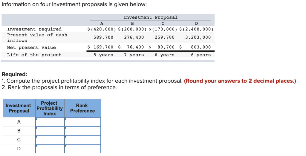 compute the project profitability index for each investment proposal