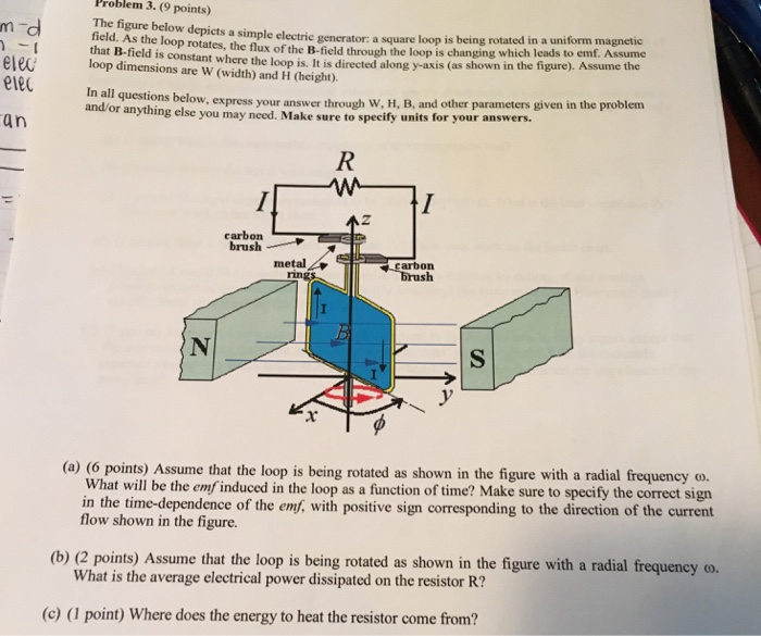 Problem 3 9 Points The Figure Below Depicts A Simple Electric Generator