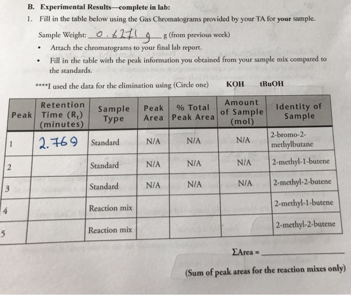 lab report results sample