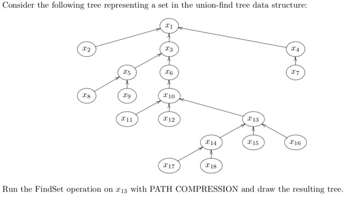 Solved consider the following tree representing a set in consider the following tree representing a set in the union find tree data structure ccuart Images