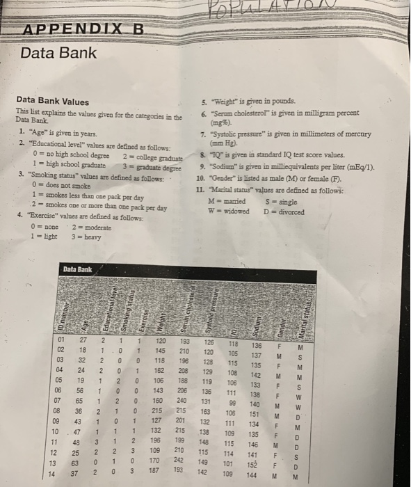 APPENDIX B Data Bank 5