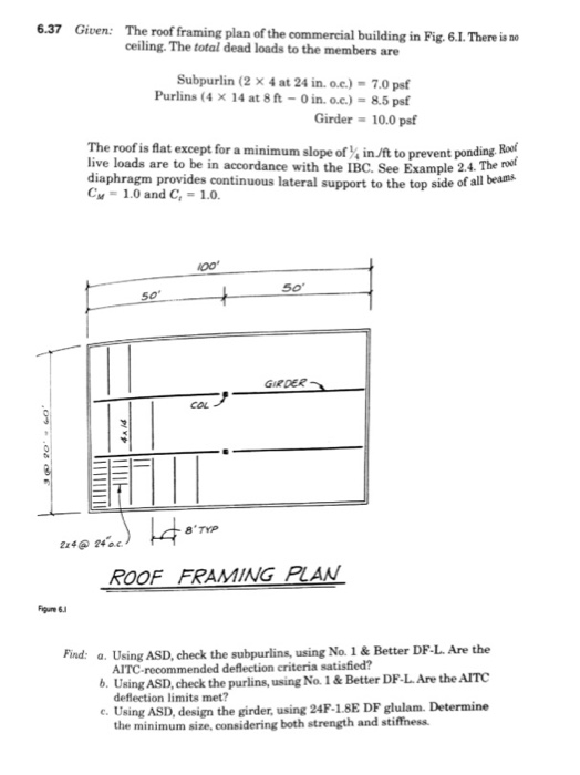 Solved: 6.37 Given: The Roof Framing Plan Of The Commercia ...