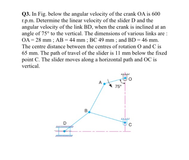Solved: In Fig  Below The Angular Velocity Of The Crank OA