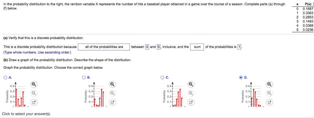 In the probability distribution to the right, the random variable X represents the number of hits a baseball player obtained in a game over the course of a season. Complete parts (a) through xP(x) (f) below 0 0.1687 1 0.3363 2 0.2853 3 0.1493 4 0.0368 5 0.0236 (a) Verify that this is a discrete probability distribution. This is a discrete probaility distribution becauseall of the probabilities are between 0 and5,inclusive, and the Type whole numbers. Use ascending order.) (b) Draw a graph of the probability distribution. Describe the shape of the distribution Graph the probability distribution. Choose the correct graph below. sum of the probabilities is 1 O A. Ос. 0. 0.2 0.1 0. 0.2 0.1 0. 0.2 0.1 0. 0.2 0.1 Click to select your answer(s).