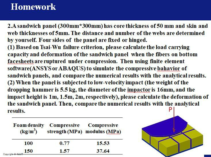 Solved: Homework 2 A Sandwich Panel (300mm*300mm) Has Core