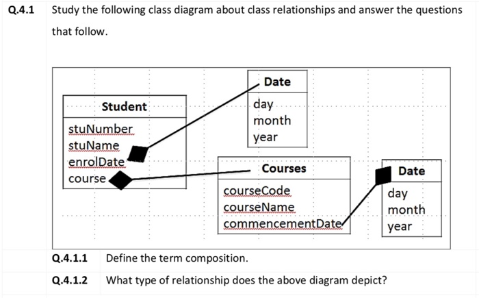 Solved Q41 Study The Following Class Diagram About Clas