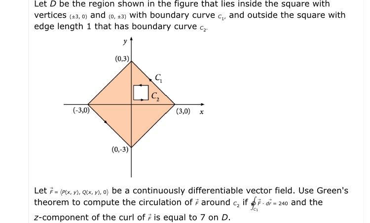 Let D be the region shown in the figure that lies inside the square with vertices (+3, 0) and (o, +3) with boundary curve c,, and outside the square with edge length 1 that has boundary curve c. (0,3) C1 C2 (3,0) Let F- (Px, v), Qx, y), o) be a continuously differentiable vector field. Use Greens theorem to compute the circulation ofi around c2 if F-dr-240 and the z-component of the curl of F is equal to 7 on D