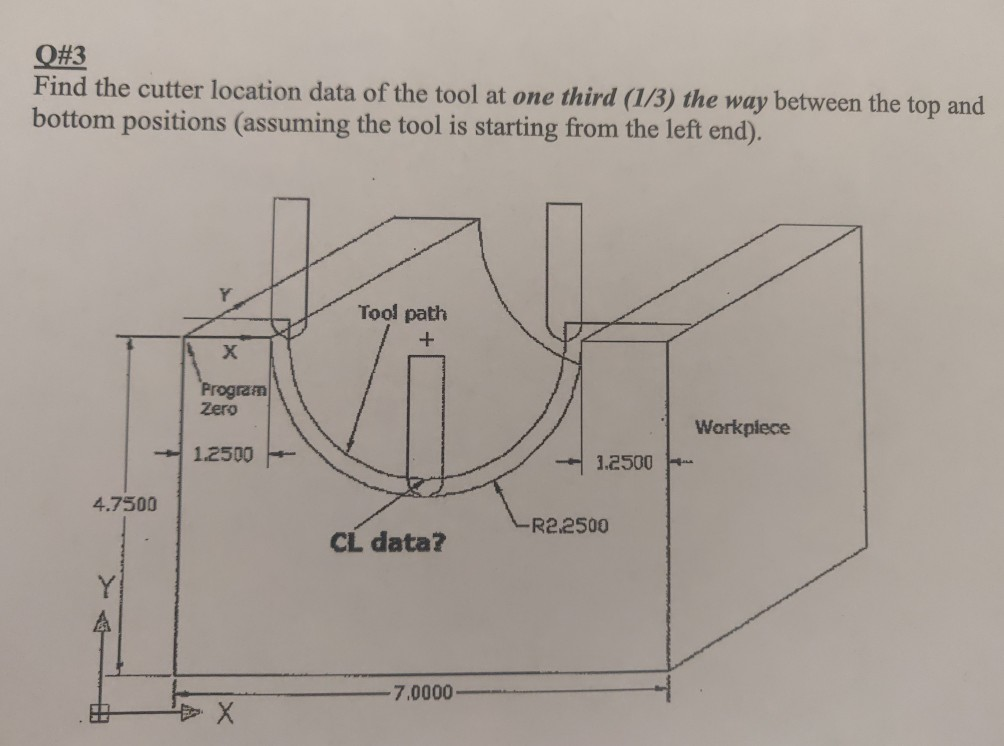 Solved Q3 Find The Cutter Location Data Of The Tool At O