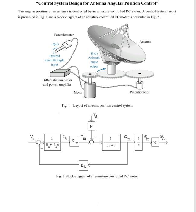 Solved Control System Design For Antenna Angular Positio
