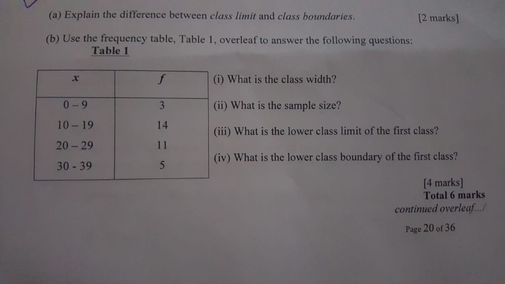 Solved: (a) Explain The Difference Between Class Limit And
