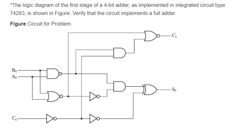 *the logic diagram of the first stage of a 4-bit adder, as