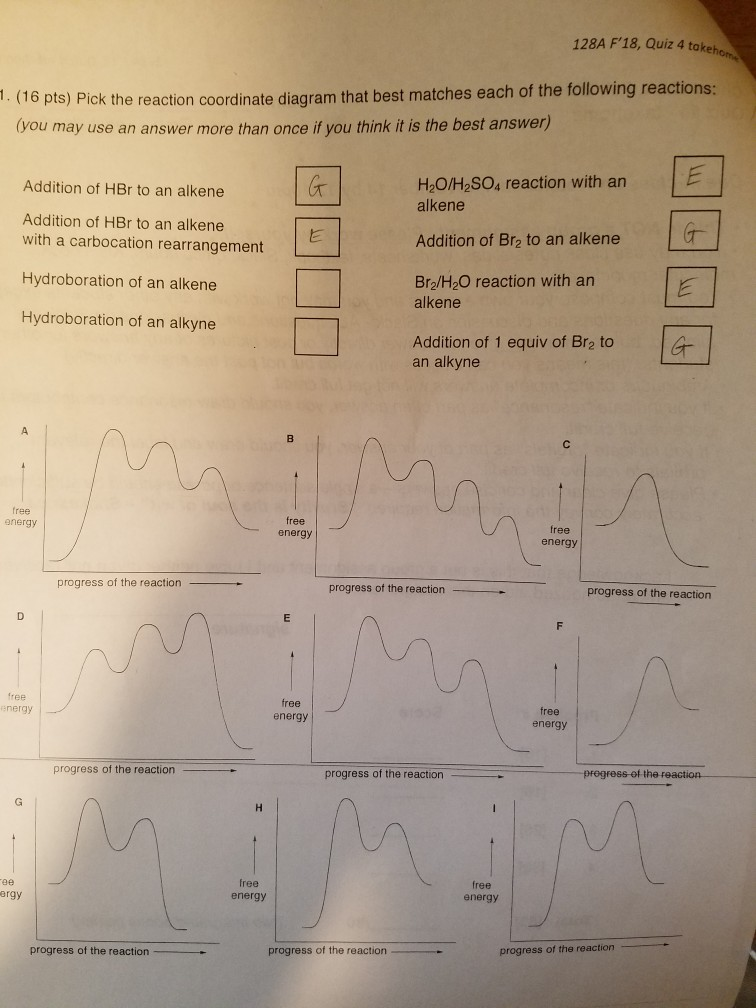 128A F18, Quiz 4 tokehon 1. (16 pts) Pick the reaction coordinate diagram that best matches each of the following reactions: (you may use an answer more than once if you think it is the best answer) Addition of HBr to an alkene H201H2SO, reaction with anE alkene Addition of Br2 to an alkene Br2/H2O reaction with an Addition of HBr to an alkene with a carbocation rearrangement Hydroboration of an alkene Hydroboration of an alkyne alkene Addition of 1 equiv of Br2 to G an alkyne free energy anergy free progress of the reaction progress of the reaction progress of the reaction free energy free energy free energy progress of the reaction progress of the reaction pregres of the reaction ее free energy ergy energy progress of the reaction progress of the reaction progress of the reaction