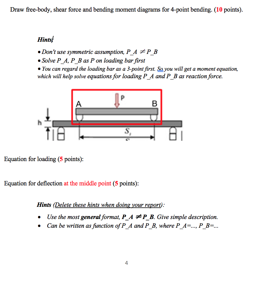 Solved Draw Free Body Shear Force And Bending Moment Dia