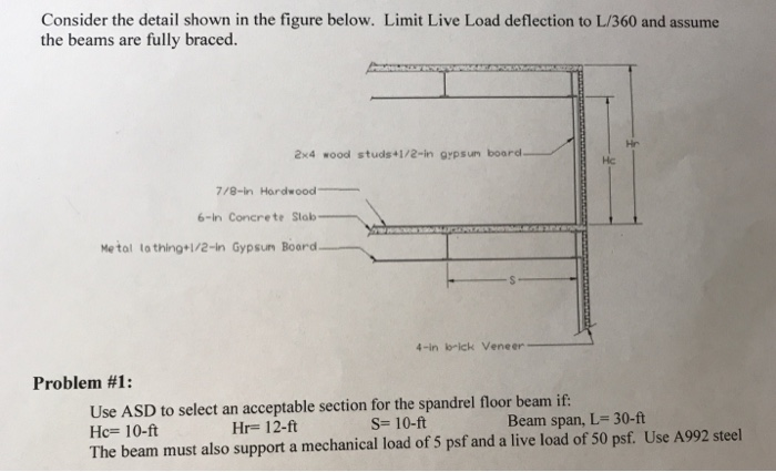 Solved: Consider The Detail Shown In The Figure Below  Lim