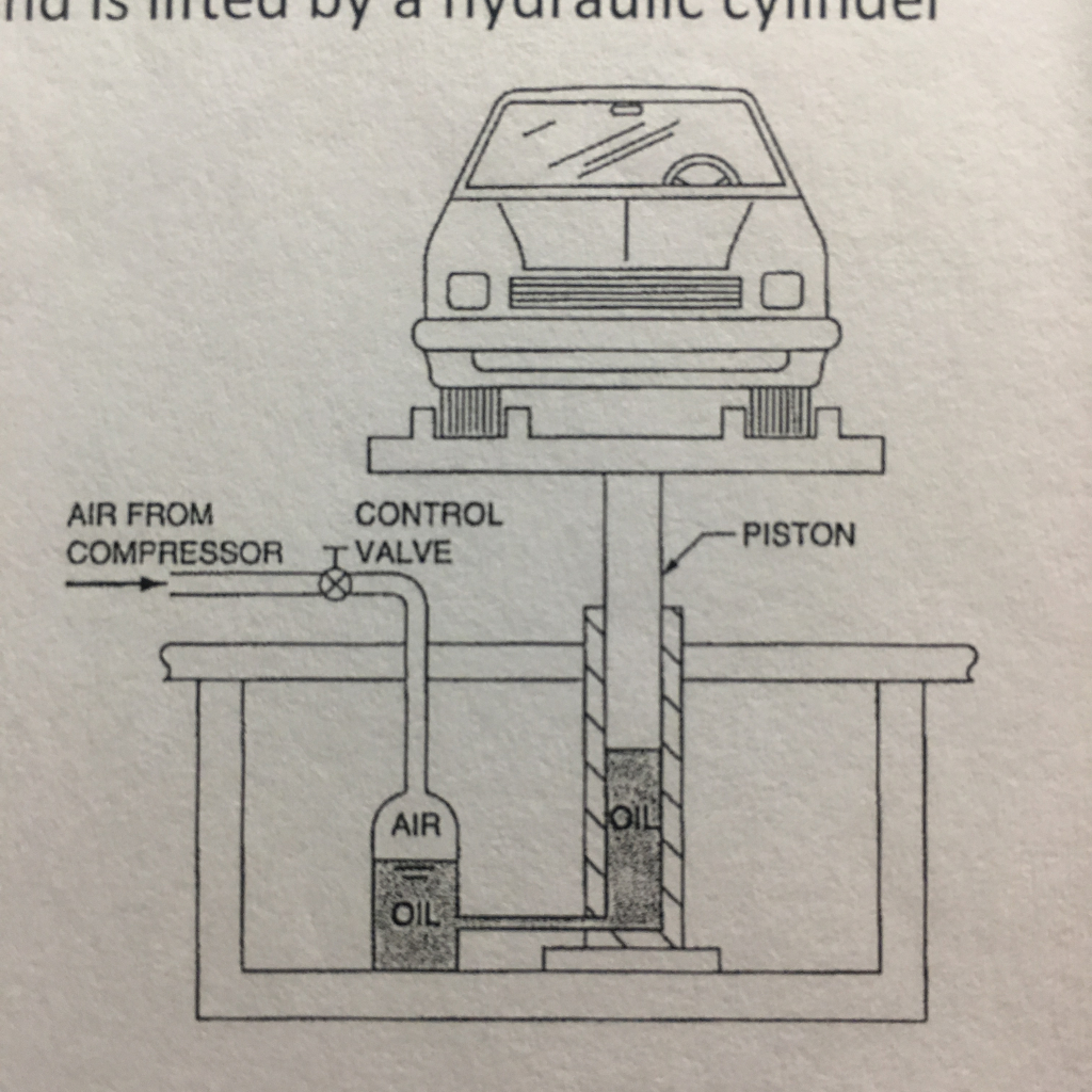 Solved: The Automotive Lift System Shown Below Has A Platf