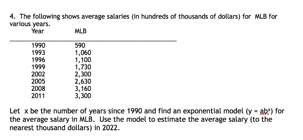 Solved: 4  The Following Shows Average Salaries (in Hundre