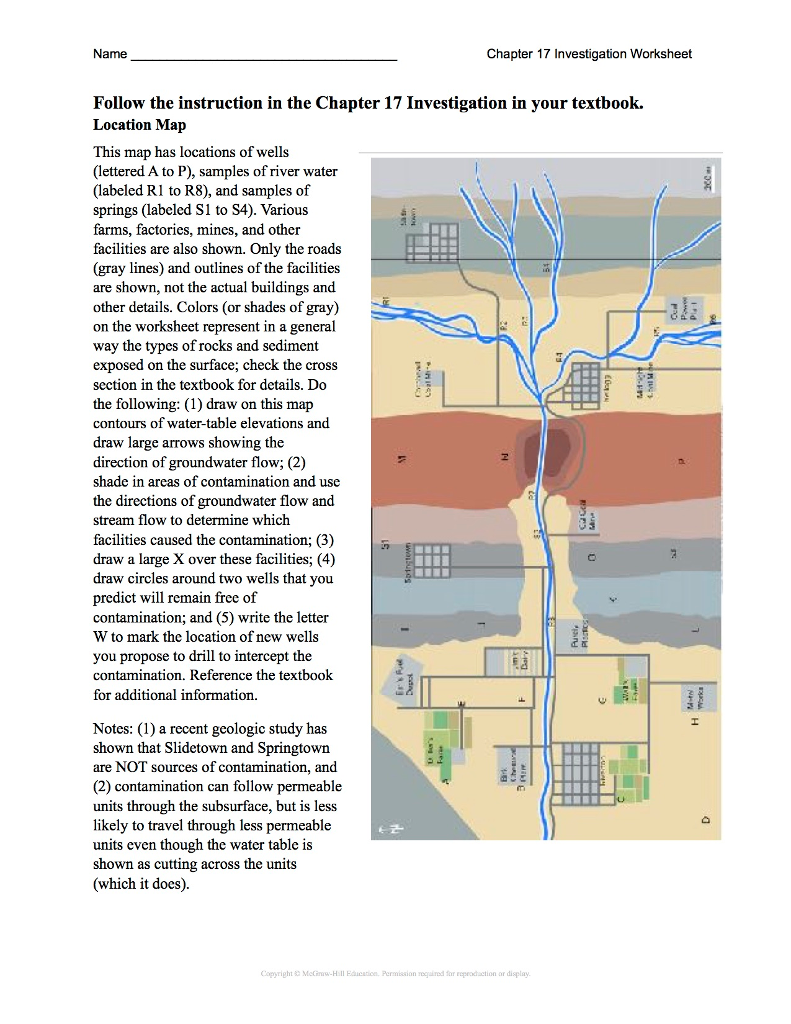 Name Chapter 17 Investigation Worksheet Follow the instruction in the Chapter 17 Investigation in your textbook. Location Map This map has locations of wells (lettered A to P), samples of river water (labeled R1 to R8), and samples of springs (labeled S1 to S4). Various farms, factories, mines, and other facilities are also shown. Only the roads (gray lines) and outlines of the facilities are shown, not the actual buildings and other details. Colors (or shades of gray) on the worksheet represent in a gene way the types of rocks and sediment exposed on the surface; check the cross section in the textbook for details. Do the following: (1) draw on this map contours of water-table elevations and draw large arrows showing the direction of groundwater flow; (2) shade in areas of contamination and use the directions of groundwater flow and stream flow to determine which facilities caused the contamination; (3) draw a large X over these facilities; (4) draw circles around two wells that you predict will remain free of contamination; and (5) write the letter W to mark the location of new wells you propose to drill to intercept the contamination. Reference the textbook for additional information. ral ヱ Notes: (1) a recent geologic study has shown that Slidetown and Springtown are NOT sources of contamination, and (2) contamination can follow permeable units through the subsurface, but is less likely to travel through less permeable units even though the water table is shown as cutting across the units (which it does). ini Copyright Me-H.ll Educacion Permission roqaied for rpeodaction or display