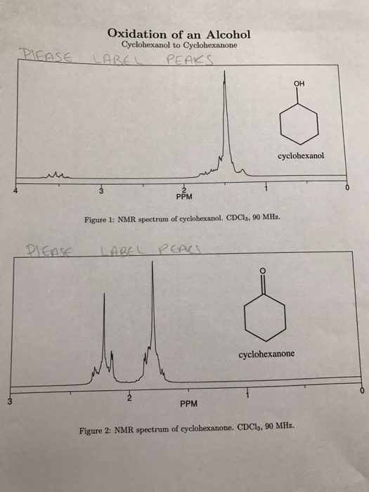 the production of cylohexanon through the oxidation process of cyclohexanol Question- suppose instead of using chromic acid as the oxidizing agent, you used concentrated sulfuric acid write a mechanism to show the oxidation of cyclohexanol to cyclohexanone i need proficient help to working out this problem.