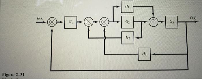 Solved  B