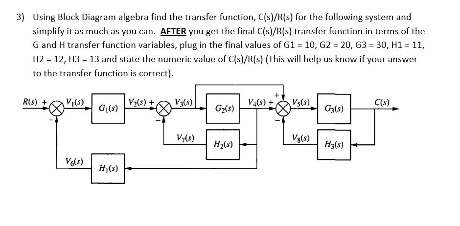 Solved: Using Block Diagram Algebra Find The Transfer Func... | Chegg.comChegg