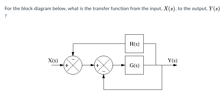 Solved For The Block Diagram Below What Is The Transfer