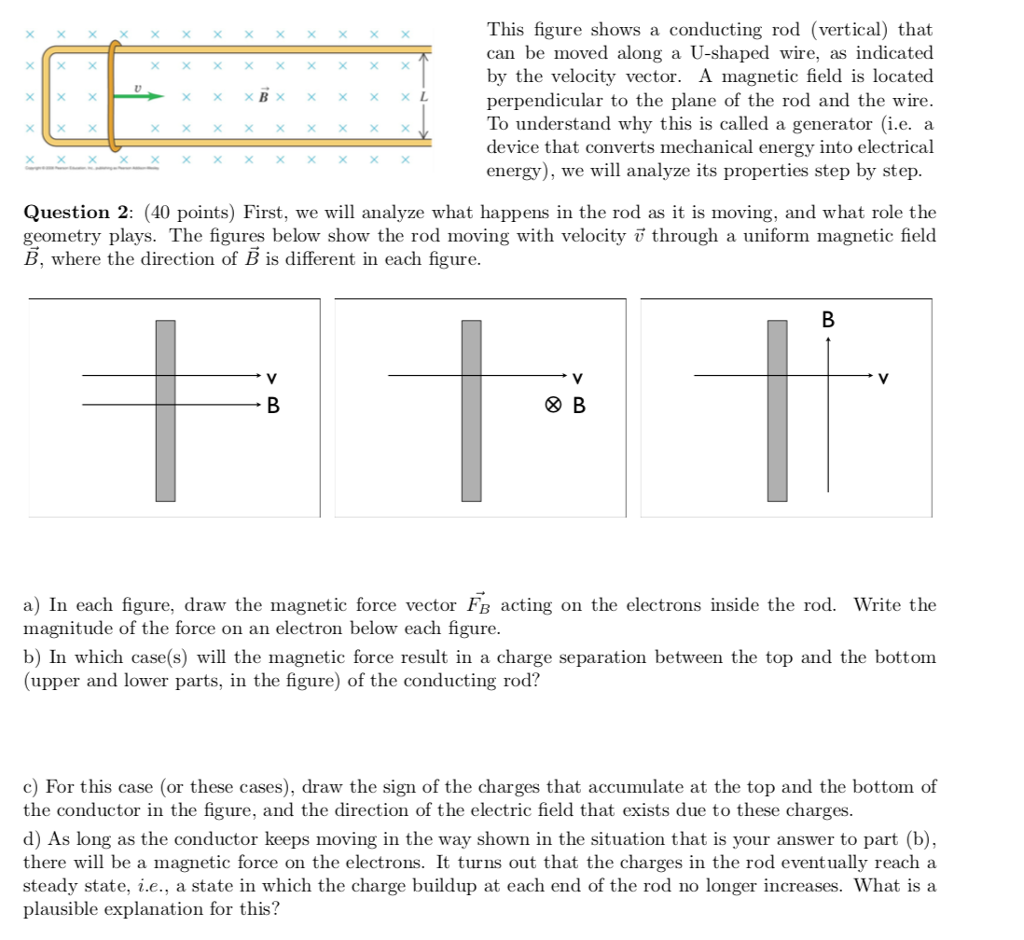 Solved: This Figure Shows A Conducting Rod (vertical) That ...