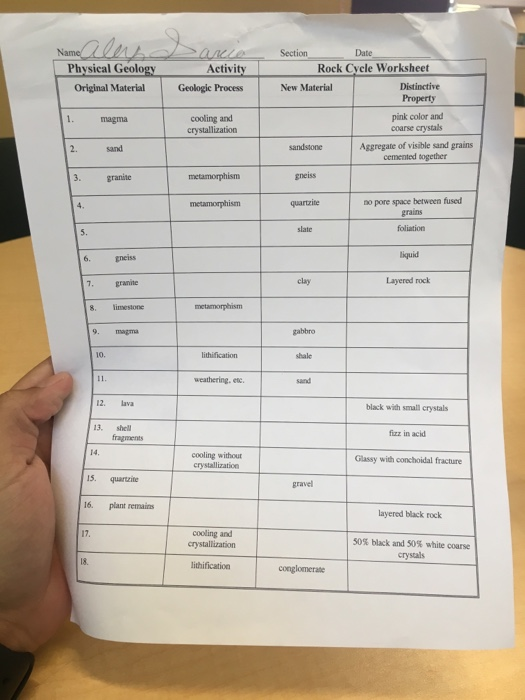 Rock dating worksheet