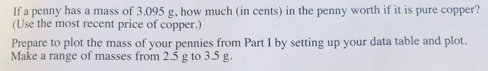 Solved: If A Penny Has A Mass Of 3 095 G, How Much (in Cen