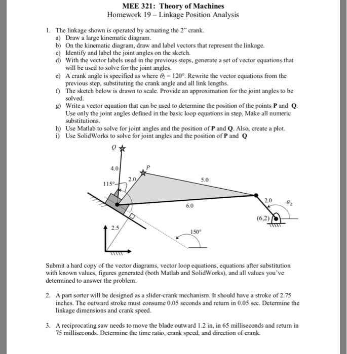 F Mee 321 Theory Of Machines Homework 19 Linkag Chegg Com
