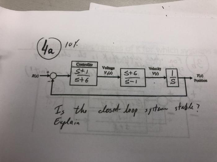 lor Controller Voltage Velocity V,(s) 「く+G Y(s) R(s) s+6 ain