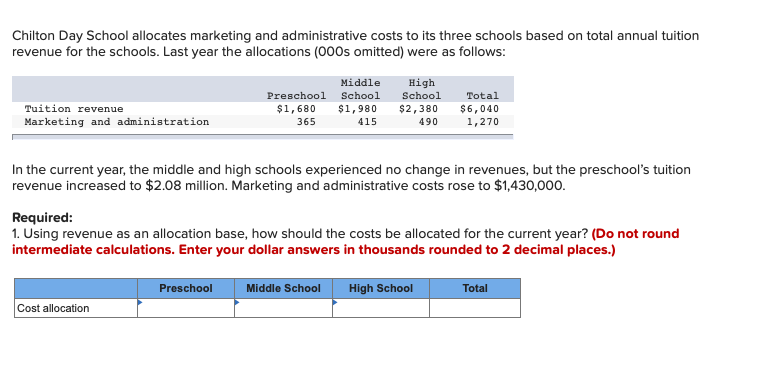 Chilton Day School allocates marketing and administrative costs to its three schools based revenue for the schools. Last year