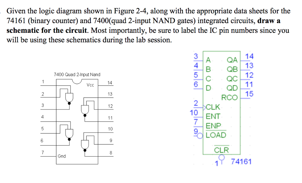 given the logic diagram shown in figure 2-4, along with the appropriate data
