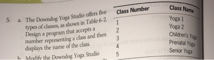 Solved The Downdog Yoga Studio Offers Five Types Of Class Chegg Com
