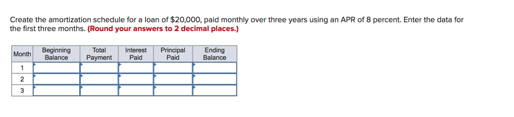 solved create the amortization schedule for a loan of 20