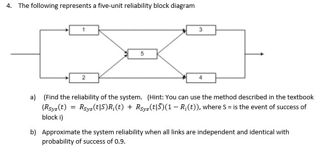 [SCHEMATICS_48ZD]  The Following Represents A Five-unit Reliability B... | Chegg.com | T5 4 Block Diagram |  | Chegg