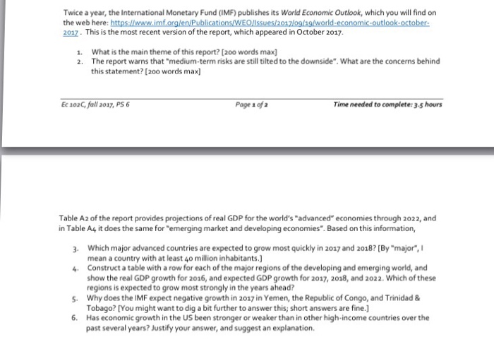 Solved: Twice A Year, The International Monetary Fund (IMF