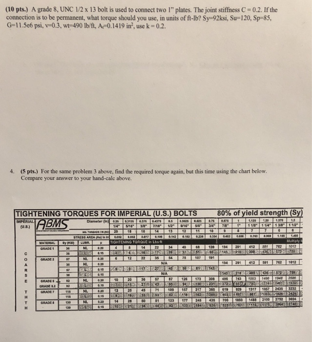 Solved: (10 Pts ) A Grade 8, UNC 1/2 X 13 Bolt Is Used To