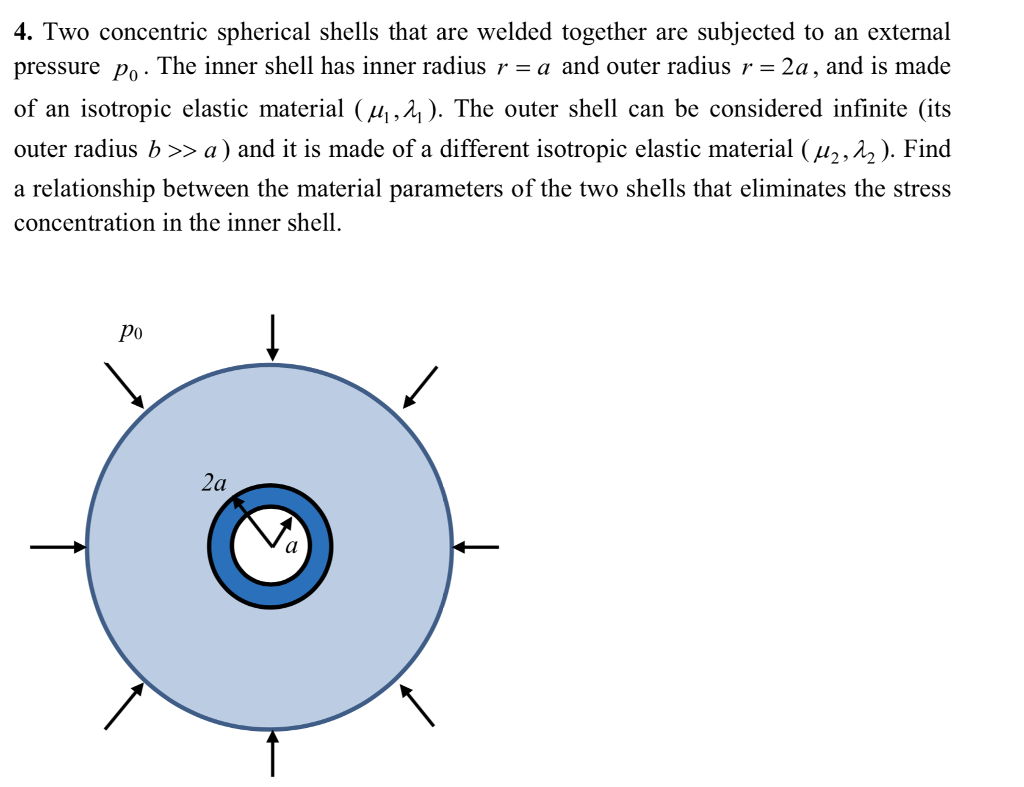 4. Two concentric spherical shells that are welded together are subjected to an external pressure Po of an isotropic elastic material (μί,21). The outer shell can be considered infinite (its outer radius b >> a) and it is made of a different isotropic elastic material (/2,A2). Find a relationship between the material parameters of the two shells that eliminates the stress concentration in the inner shell. The inner shell has inner radius r a and outer radius r 2a, and is made Po 2a
