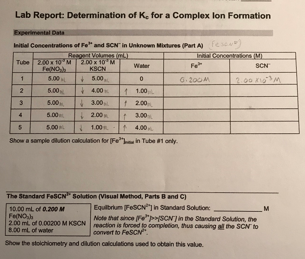 Solved: Lab Report: Determination Of Kc For A Complex Lon
