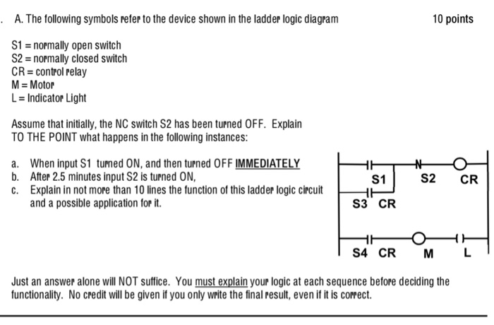Solved the following symbols refer to the device shown in a the following symbols refer to the device shown in the ladder logic diagram 10 ccuart Gallery