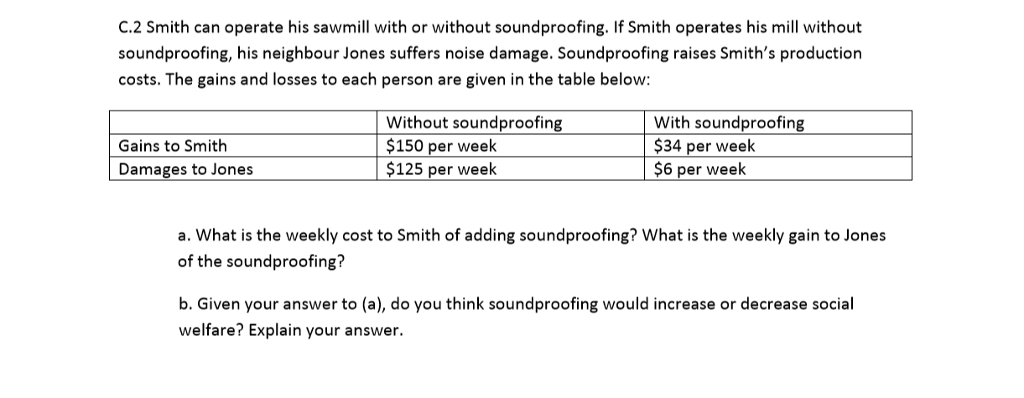 C.2 Smith can operate his sawmill with or without soundproofing. If Smith operates his mill without soundproofing, his neighbour Jones suffers noise damage. Soundproofing raises Smiths production costs. The gains and losses to each person are given in the table below: Without soundproofing S150 per week $125 per week With soundproofing Gains to Smith Damages to Jones $34 per week $6 per week a. What is the weekly cost to Smith of adding soundproofing? What is the weekly gain to Jones of the soundproofing? b. Given your answer to (a), do you think soundproofing would increase or decrease social welfare? Explain your answer.