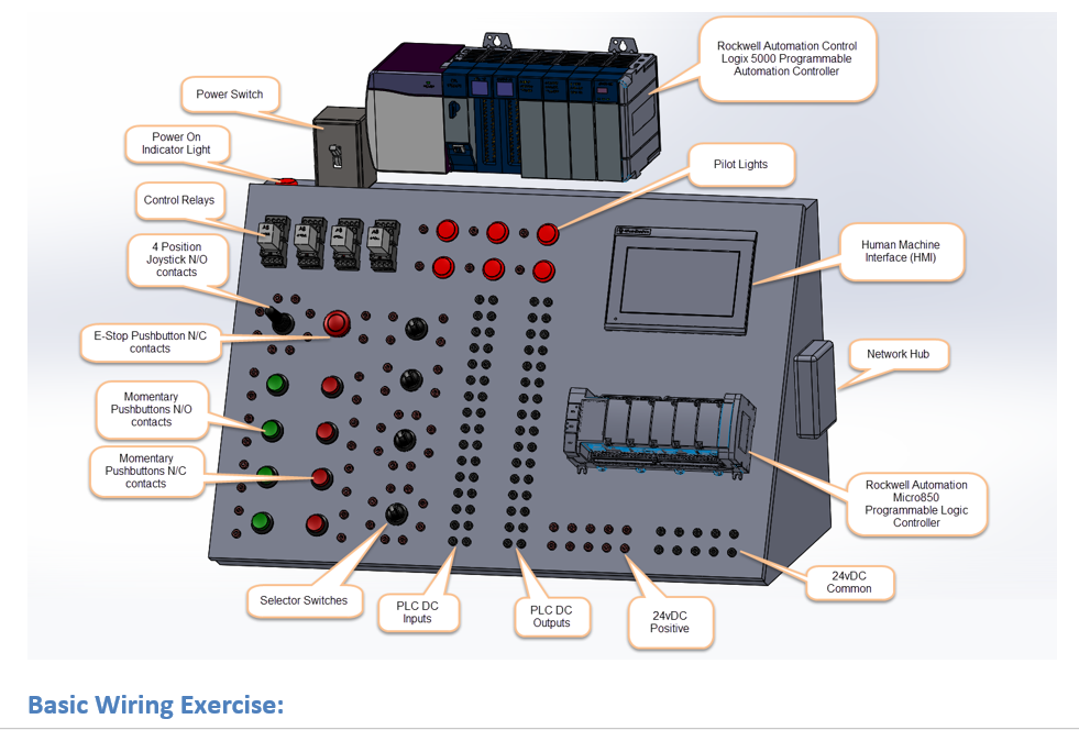 Solved: Rockwell Automation Control Logix 5000 Programmabl
