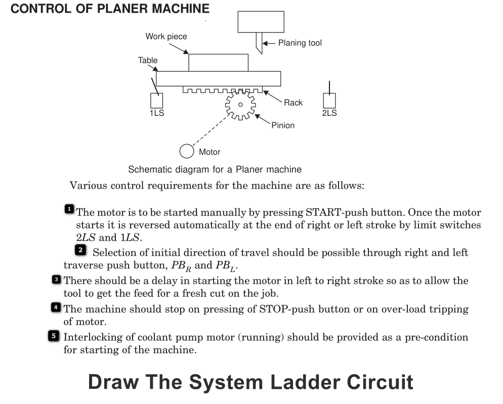 Solved: CONTROL OF PLANER MACHINE Work Piece Planing Tool ... on