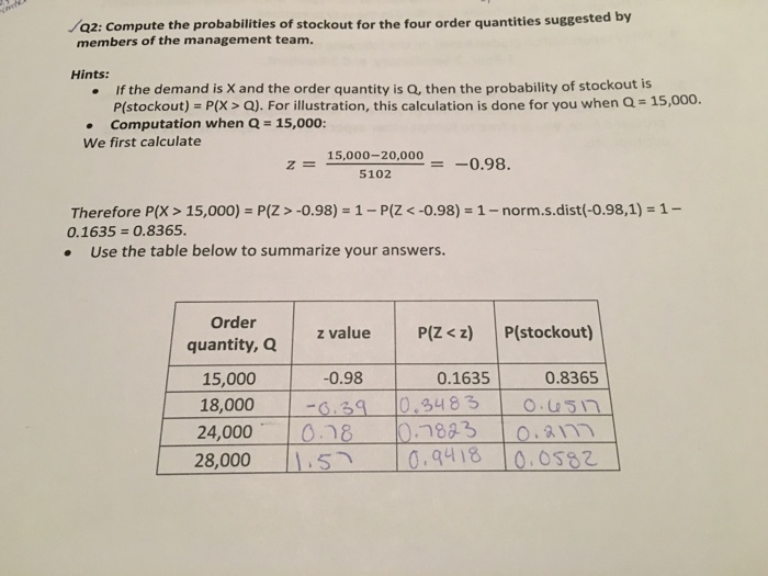 Solved: Q2: Compute The Probabilities Of Stockout For The