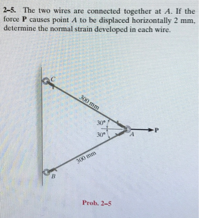 Solved: The Two Wires Are Connected Together At A. If The ...