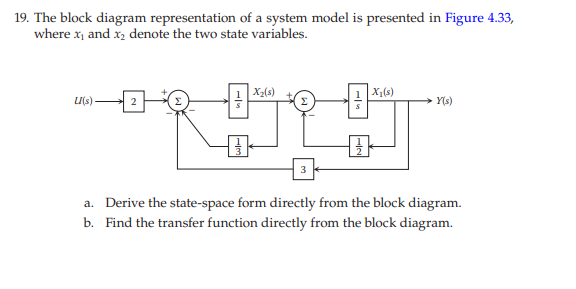 Solved: 19. The Block Diagram Representation Of A System M... | Chegg.comChegg