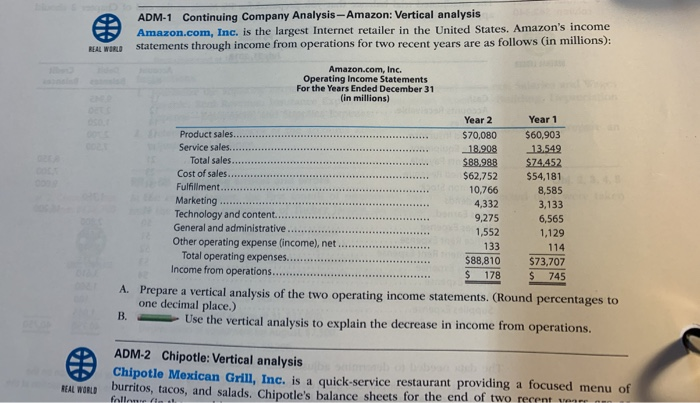 Solved: ADM-1 Continuing Company Analysis Amazon: Vertical